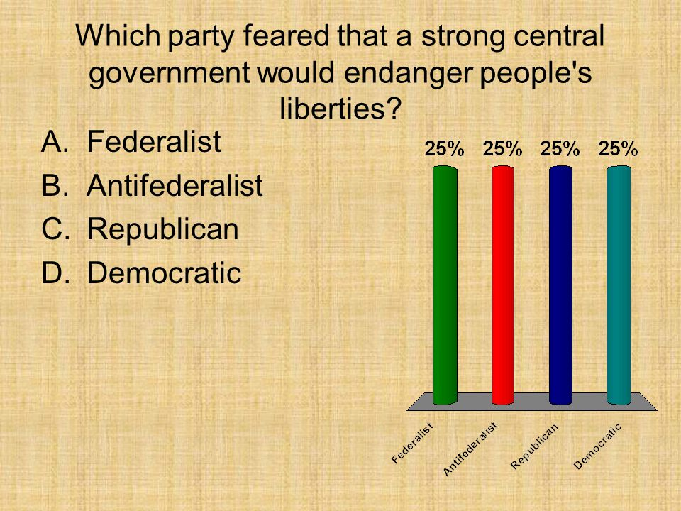 Which party feared that a strong central government would endanger people s liberties