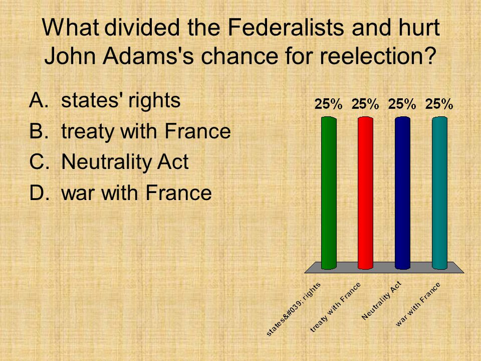 What divided the Federalists and hurt John Adams s chance for reelection