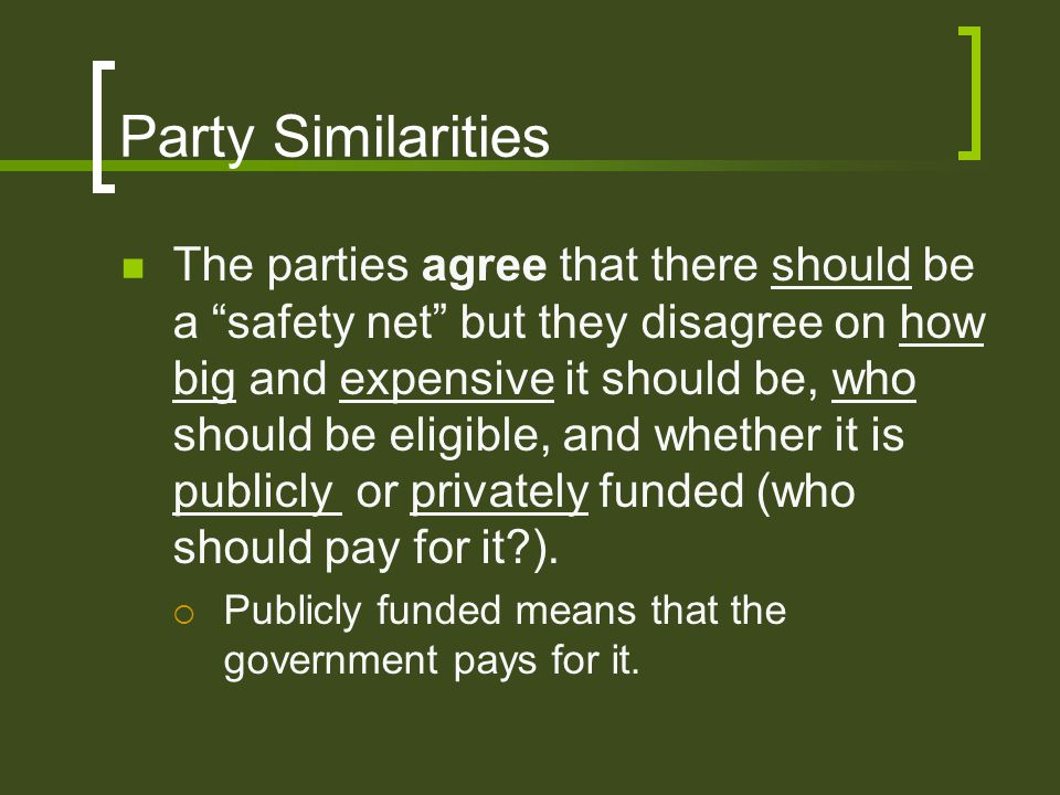 Party Similarities