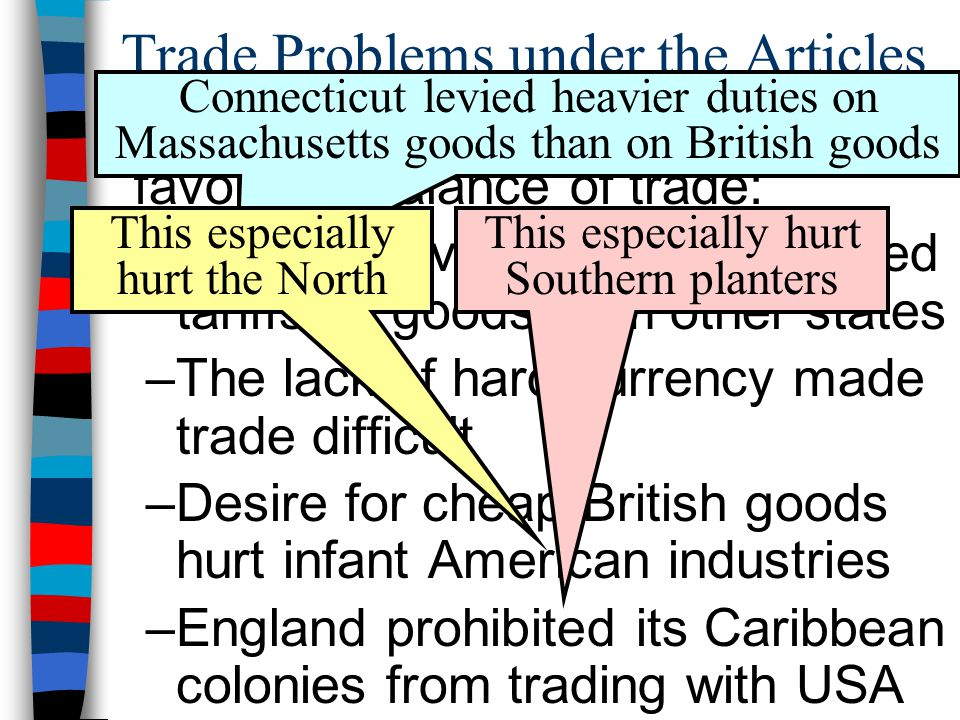 Trade Problems under the Articles
