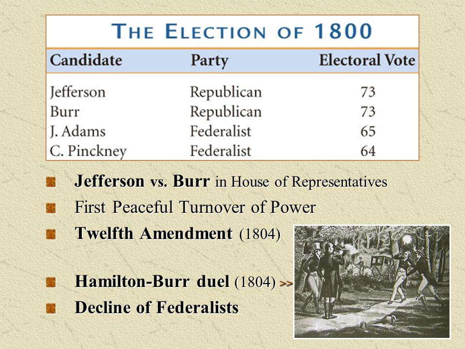 Election of 1800 Jefferson vs. Burr in House of Representatives