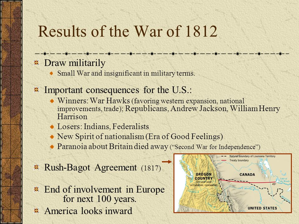 Results of the War of 1812 Draw militarily