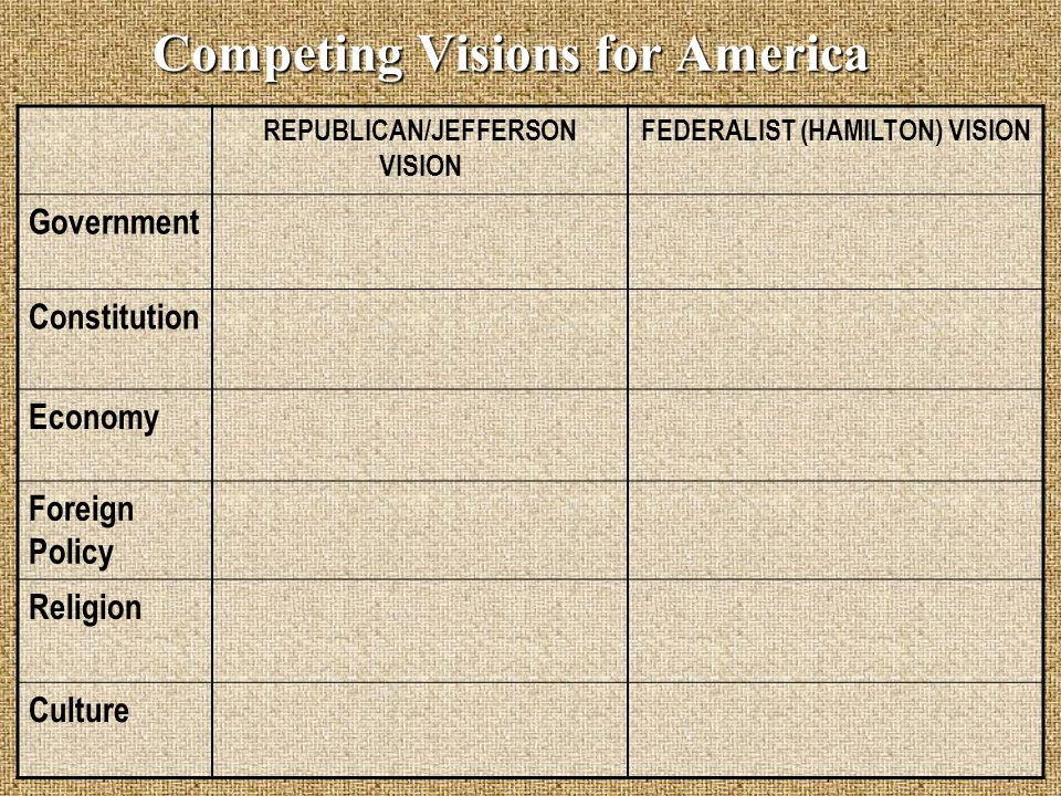 Competing Visions for America