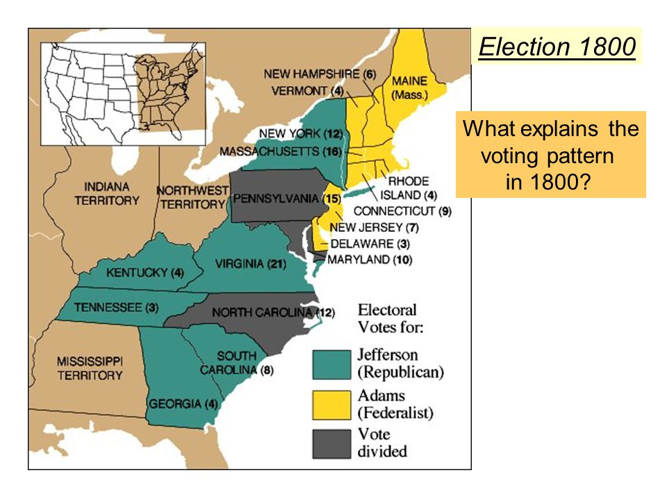 Election 1800 What explains the voting pattern in 1800