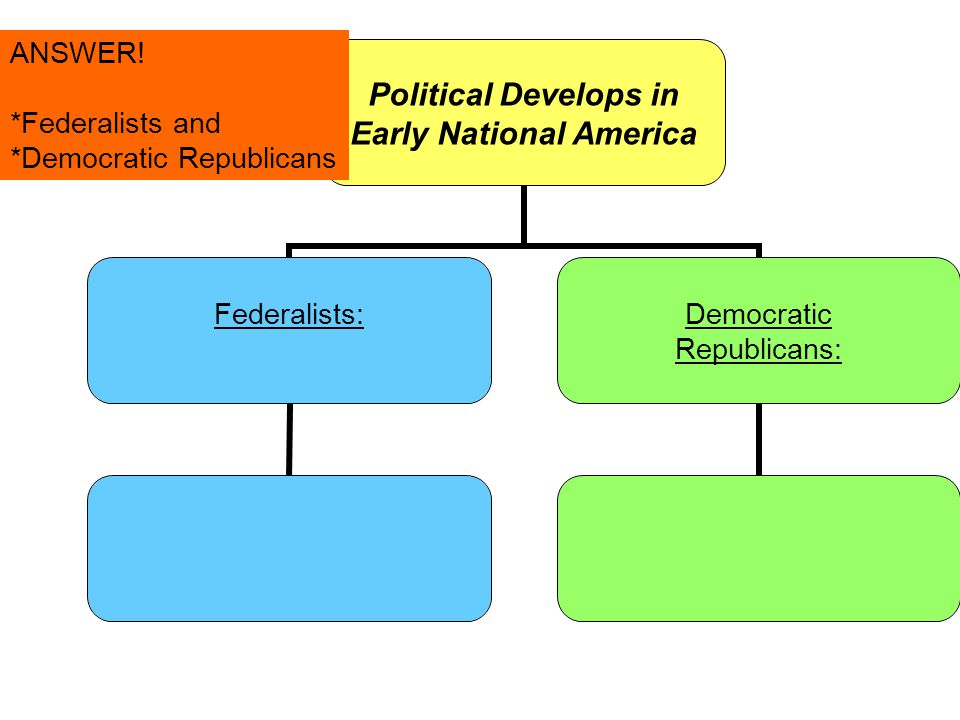 ANSWER! *Federalists and *Democratic Republicans