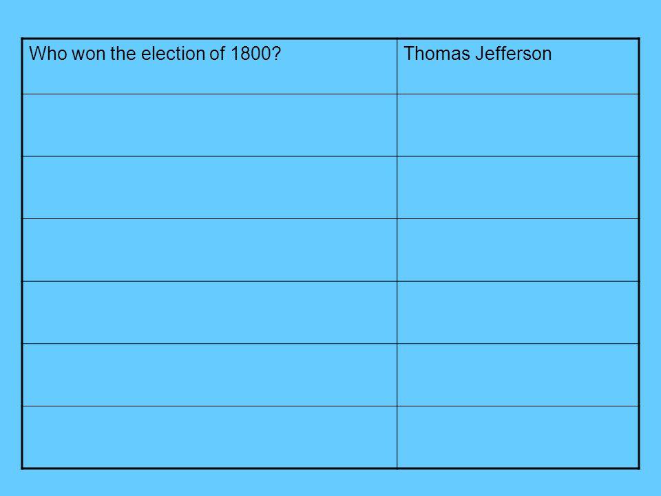 Who won the election of 1800 Thomas Jefferson