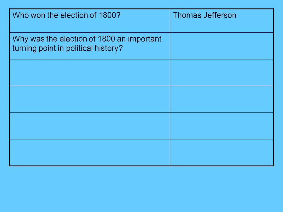 Who won the election of 1800. Thomas Jefferson.