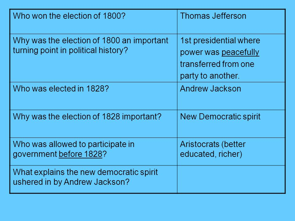 Who won the election of 1800 Thomas Jefferson. Why was the election of 1800 an important turning point in political history
