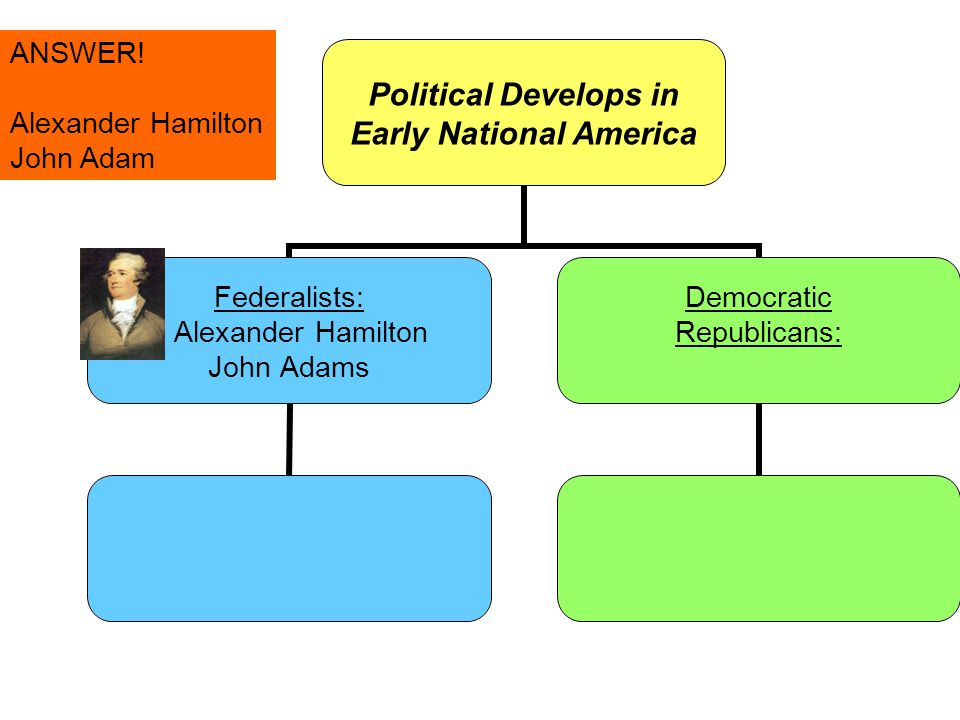 ANSWER! Alexander Hamilton John Adam