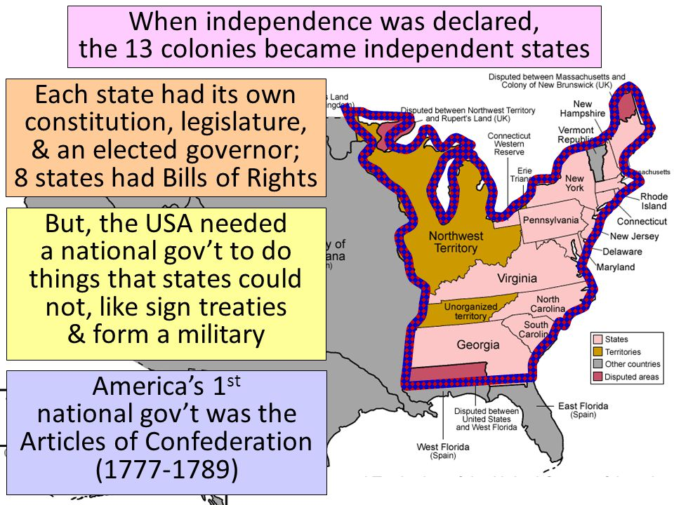 When independence was declared, the 13 colonies became independent states