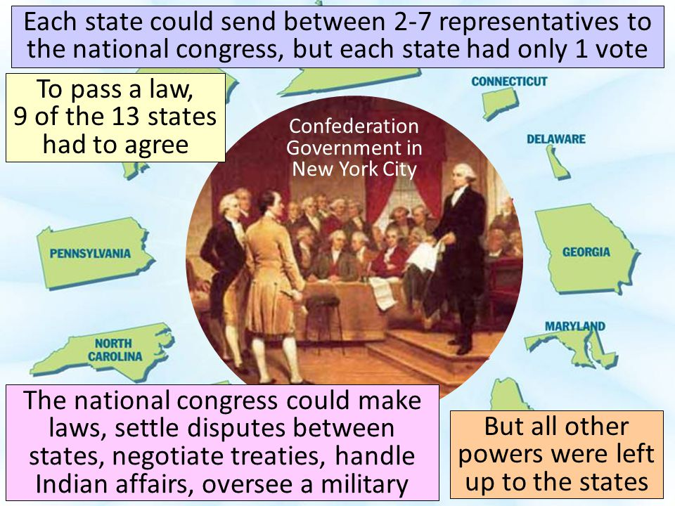 To pass a law, 9 of the 13 states had to agree