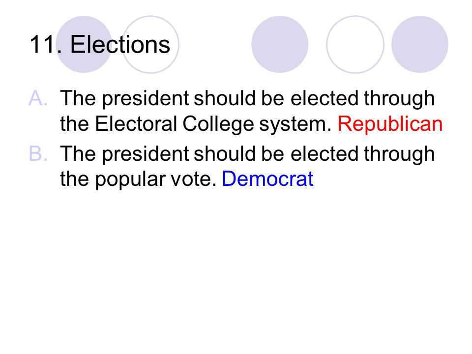 11. Elections The president should be elected through the Electoral College system. Republican.