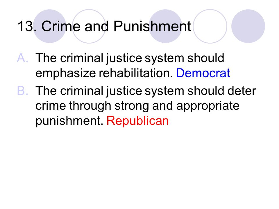 13. Crime and Punishment The criminal justice system should emphasize rehabilitation. Democrat.