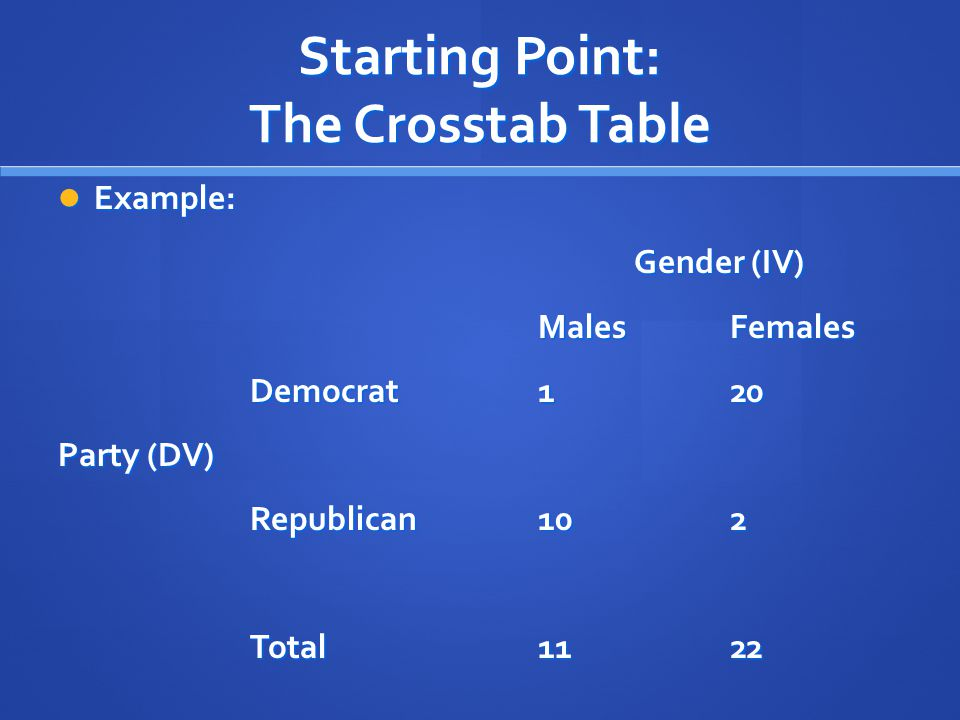 Starting Point: The Crosstab Table