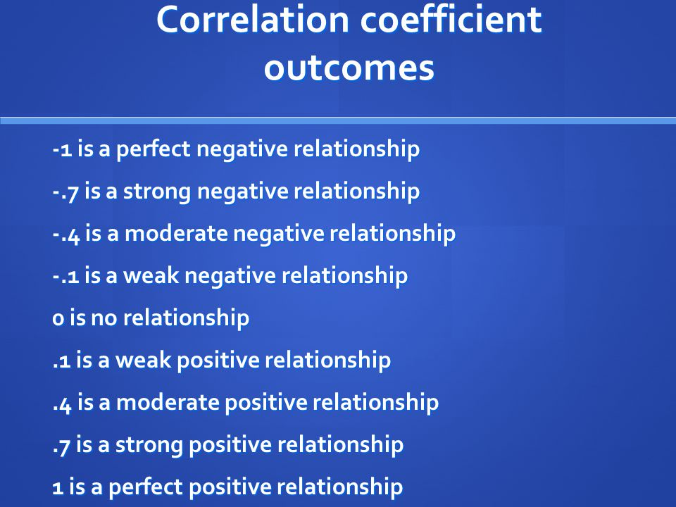 Correlation coefficient outcomes