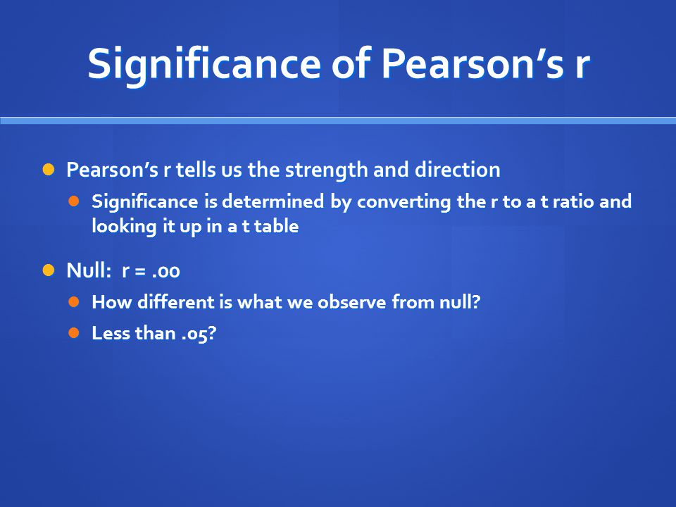Significance of Pearson's r