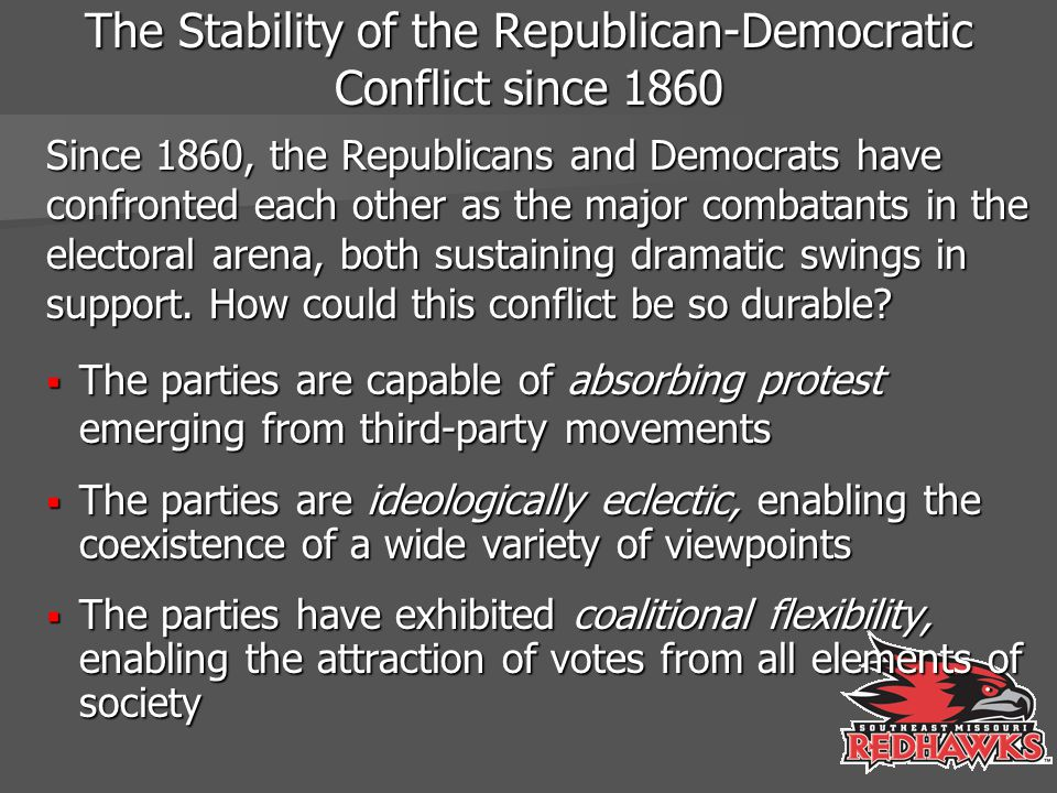 The Stability of the Republican-Democratic Conflict since 1860