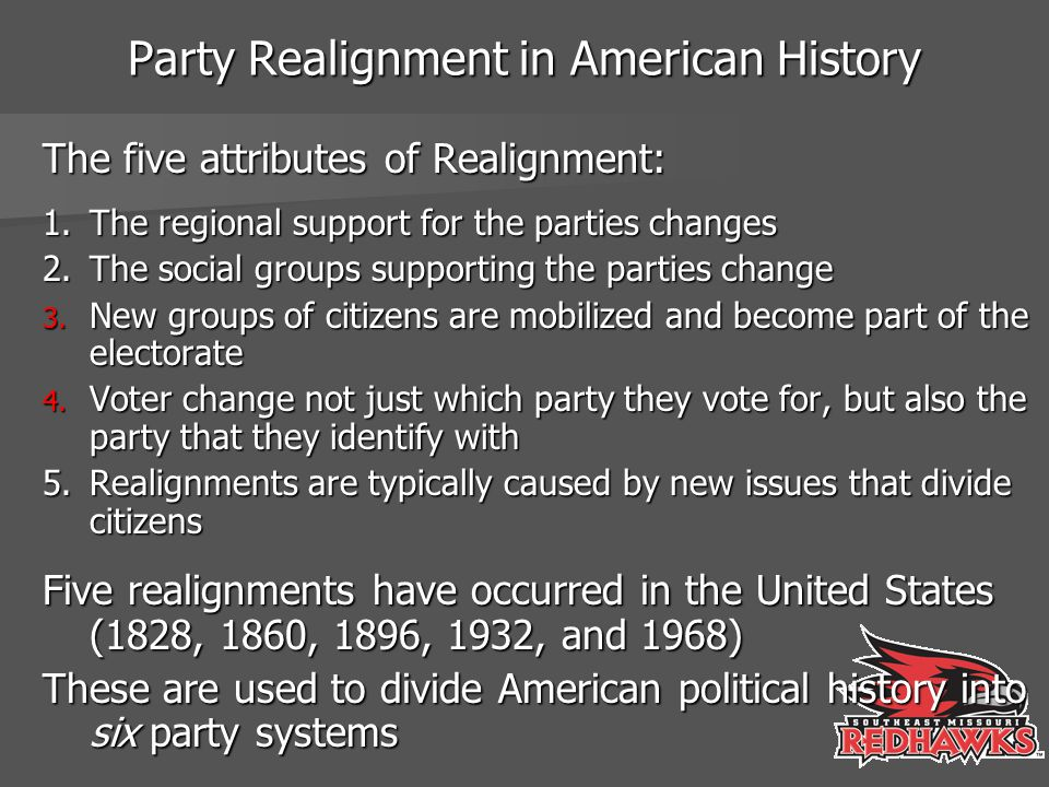 Party Realignment in American History