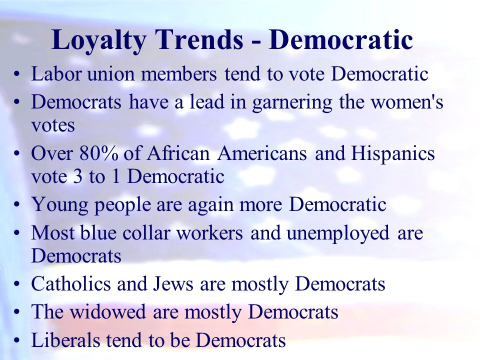 Loyalty Trends - Democratic