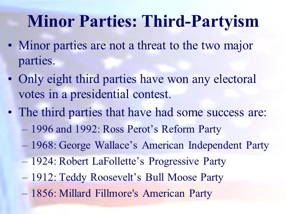 Minor Parties: Third-Partyism