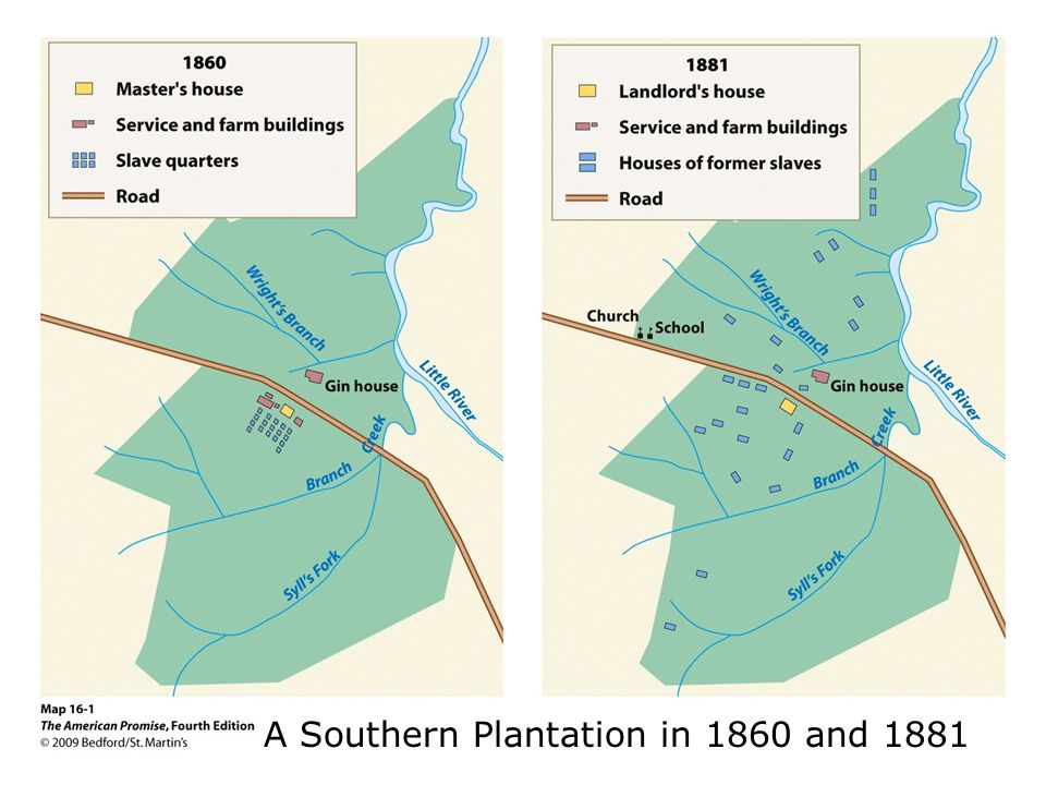 A Southern Plantation in 1860 and 1881