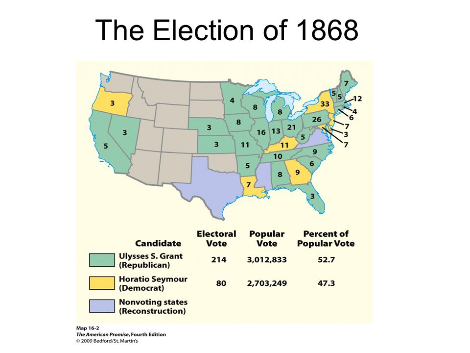 The Election of 1868