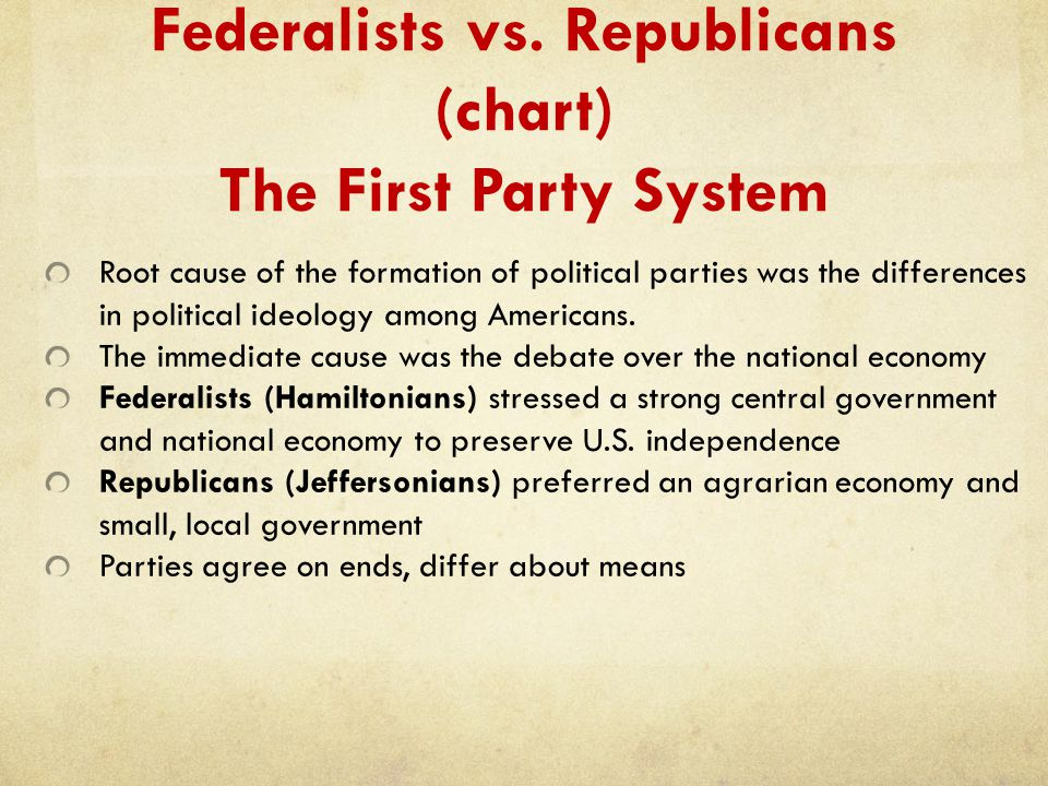 Federalists vs. Republicans (chart) The First Party System