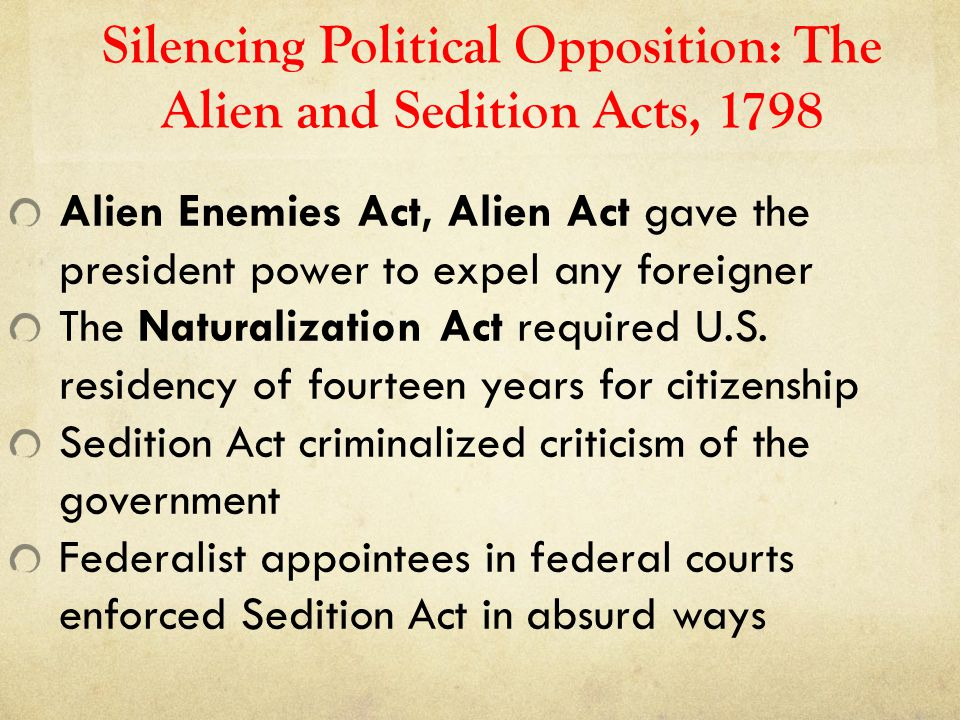 Silencing Political Opposition: The Alien and Sedition Acts, 1798