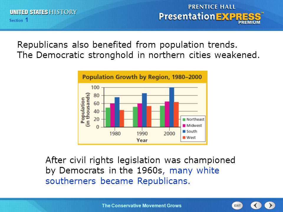 Republicans also benefited from population trends
