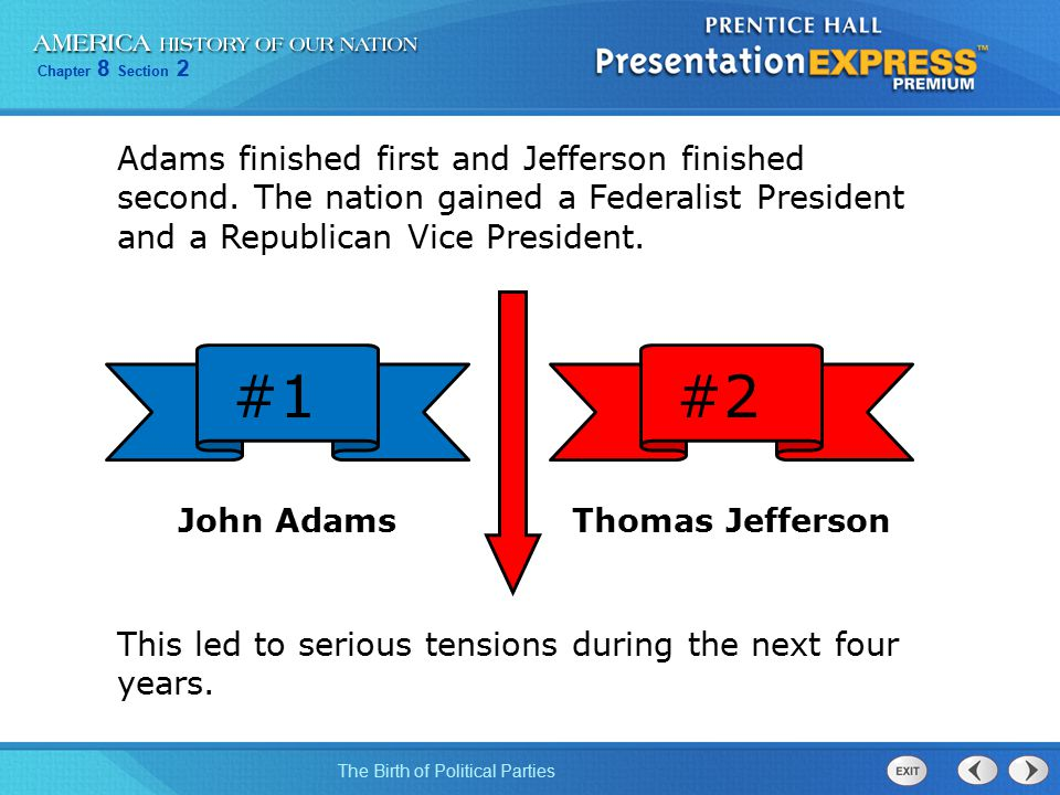 Adams finished first and Jefferson finished second