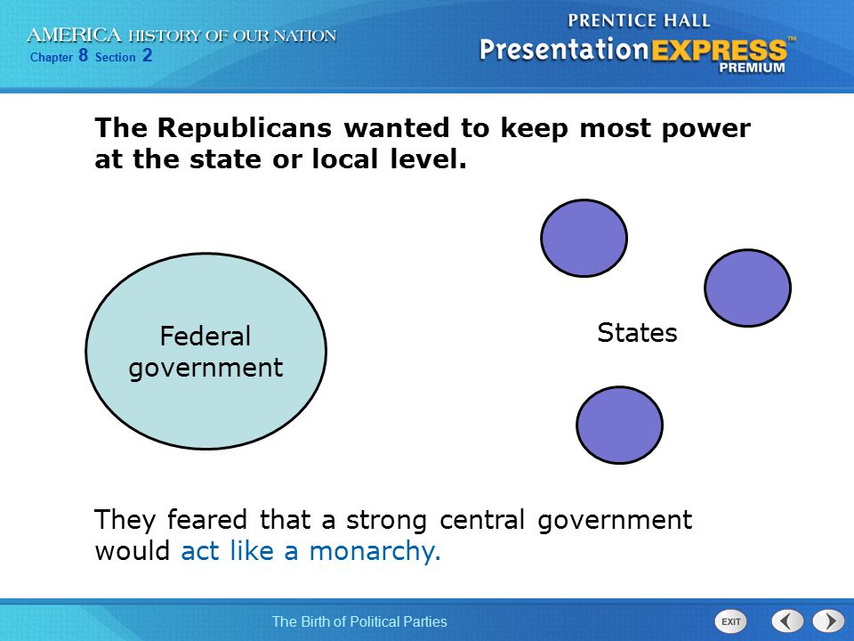 The Republicans wanted to keep most power at the state or local level.