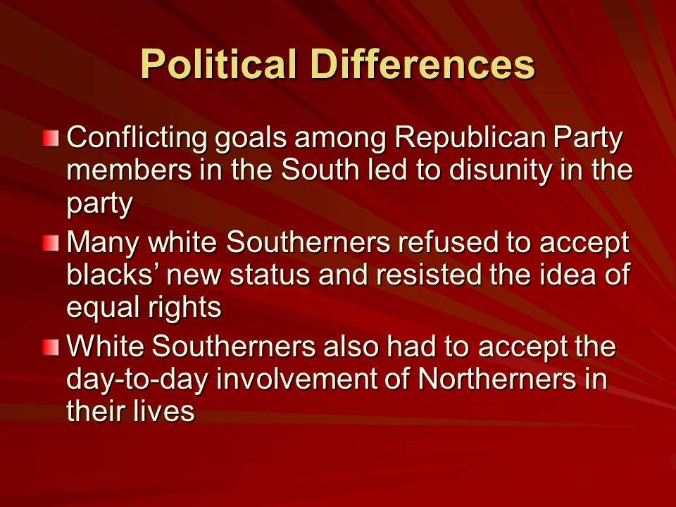 Political Differences
