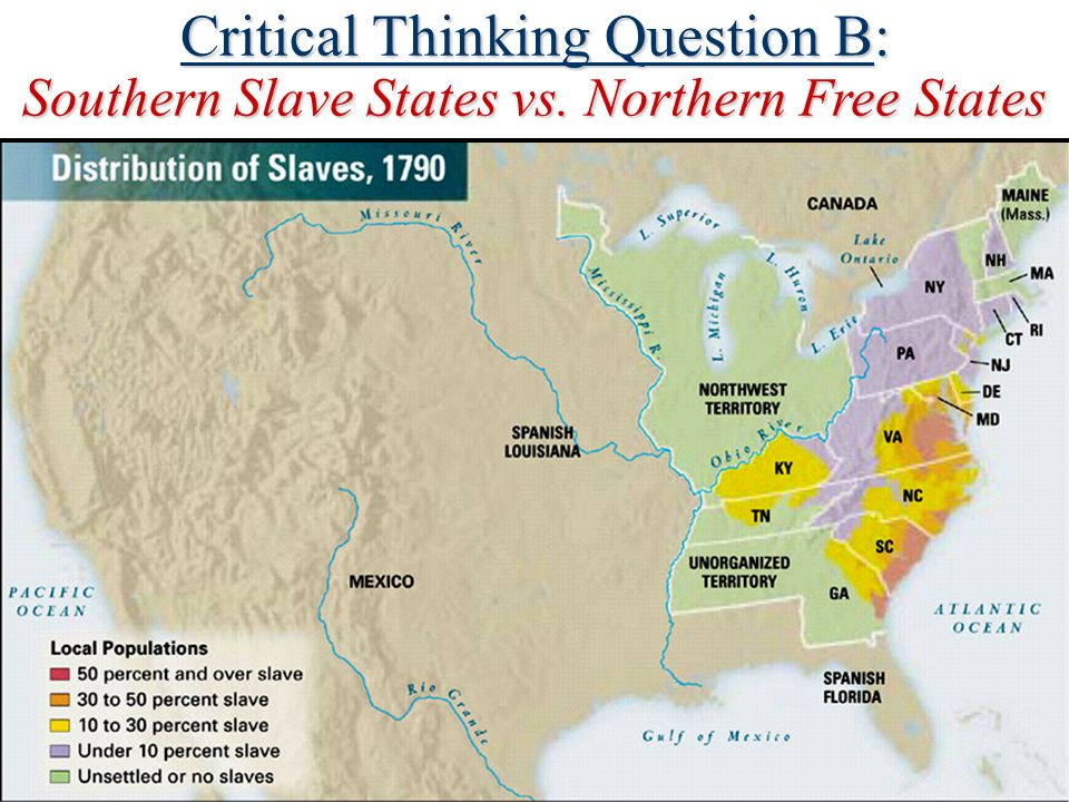 Critical Thinking Question B: Southern Slave States vs