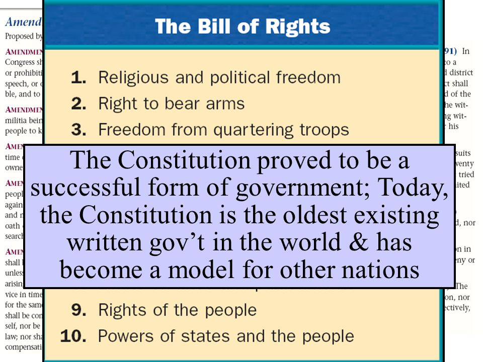 The Constitution proved to be a successful form of government; Today, the Constitution is the oldest existing written gov't in the world & has become a model for other nations