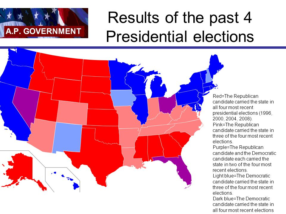 Results of the past 4 Presidential elections