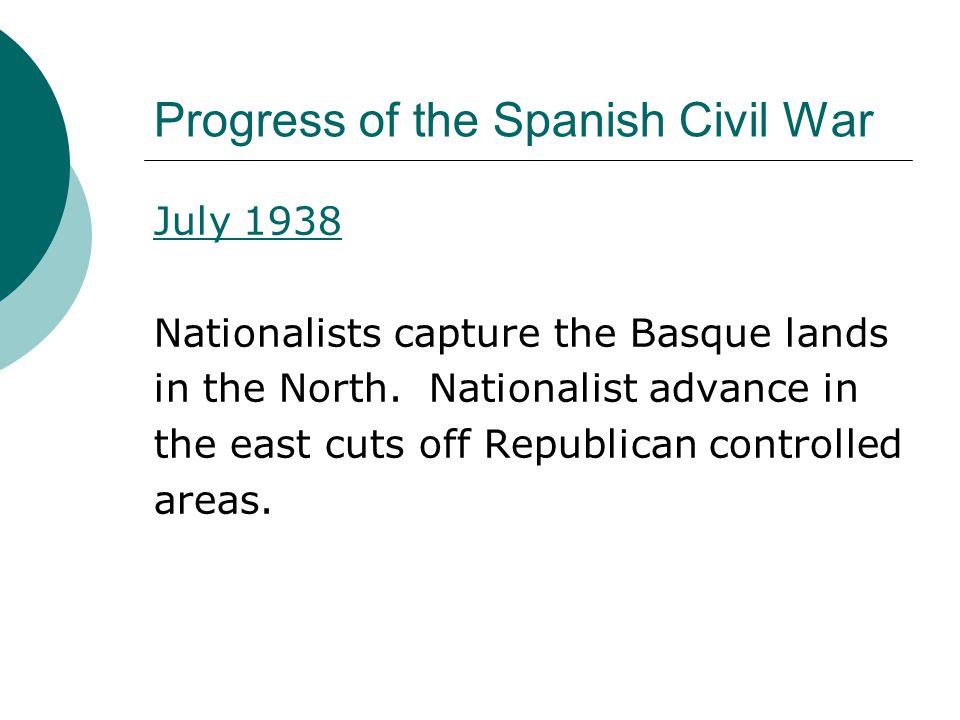 Progress of the Spanish Civil War