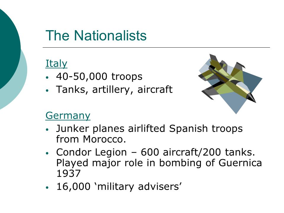 The Nationalists Italy 40-50,000 troops Tanks, artillery, aircraft