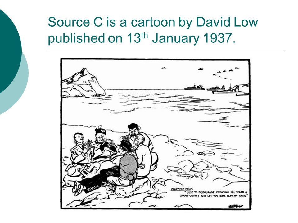 Source C is a cartoon by David Low published on 13th January 1937.