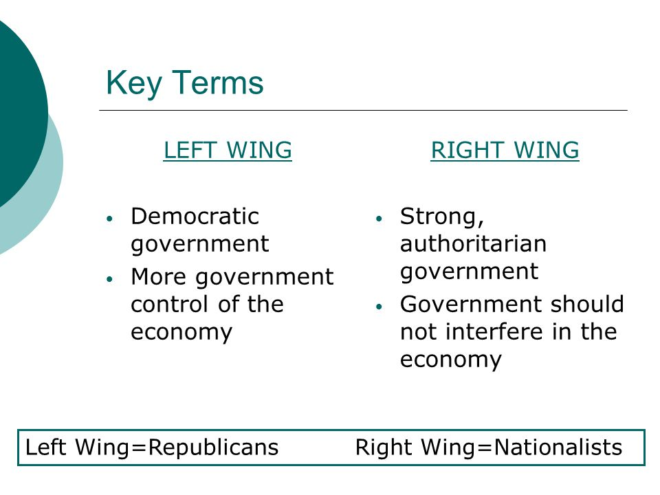 Key Terms LEFT WING Democratic government