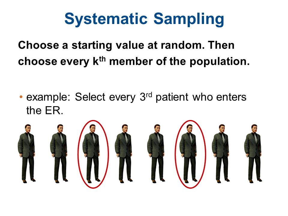 Systematic Sampling Choose a starting value at random. Then choose every kth member of the population.