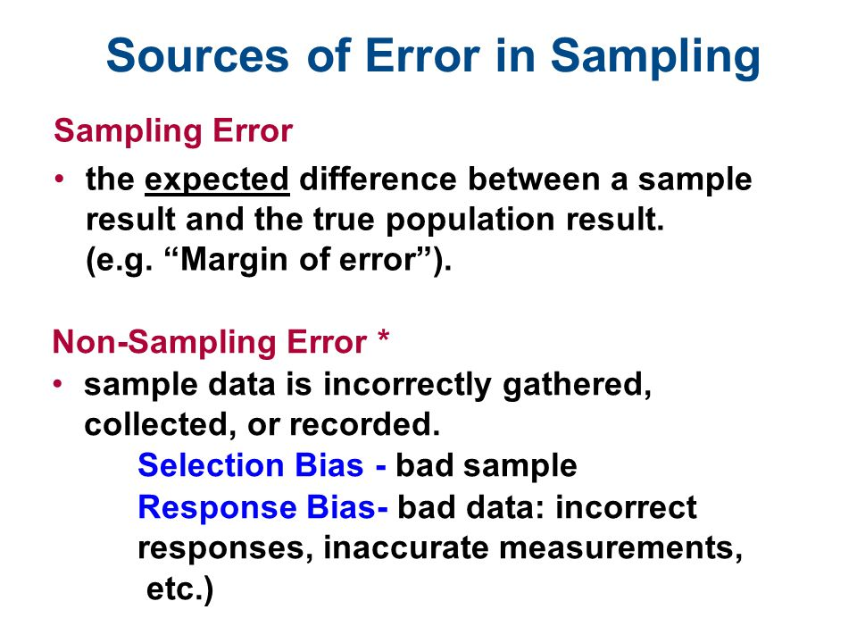 Sources of Error in Sampling