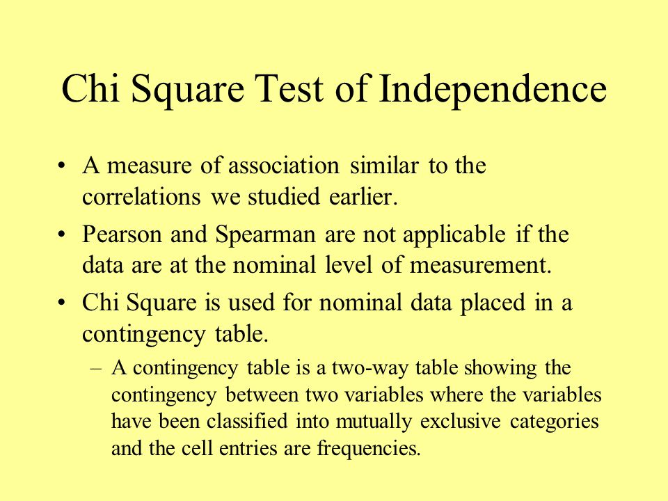 Chi Square Test of Independence