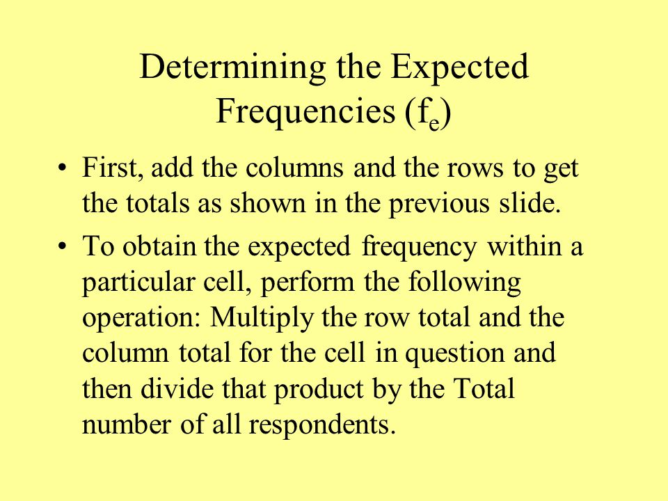Determining the Expected Frequencies (fe)