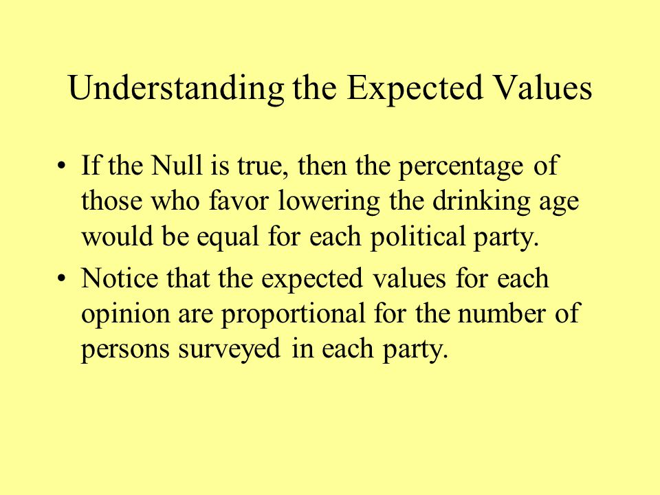 Understanding the Expected Values