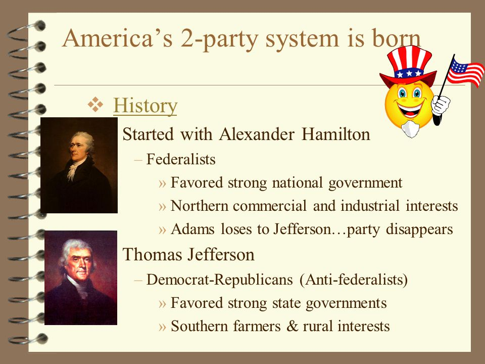 America's 2-party system is born