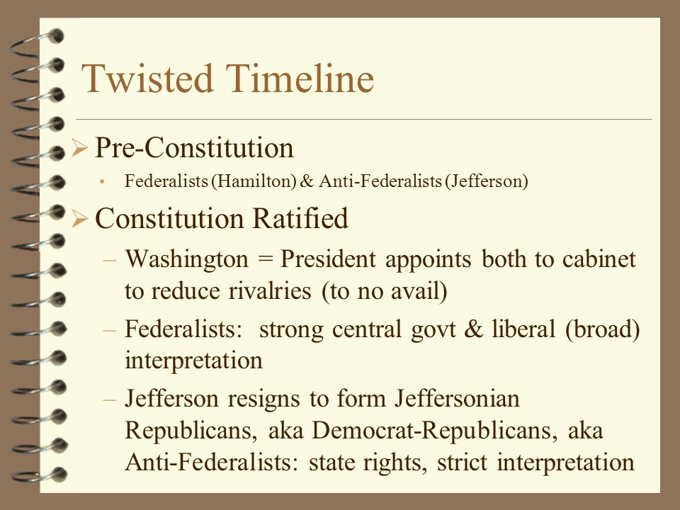 Twisted Timeline Pre-Constitution Constitution Ratified
