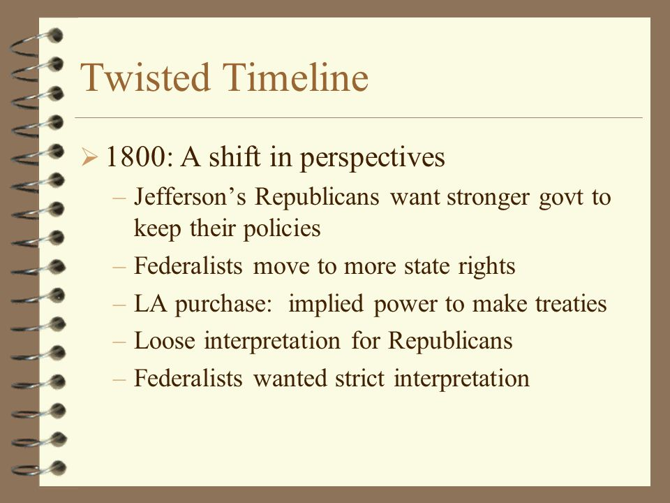Twisted Timeline 1800: A shift in perspectives