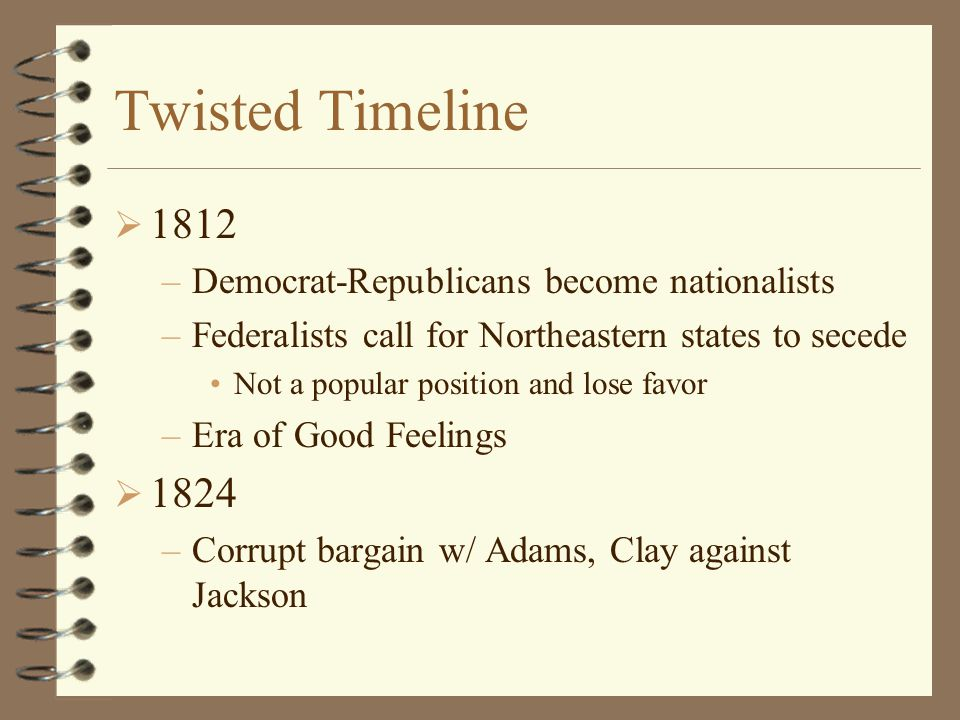 Twisted Timeline 1812 1824 Democrat-Republicans become nationalists