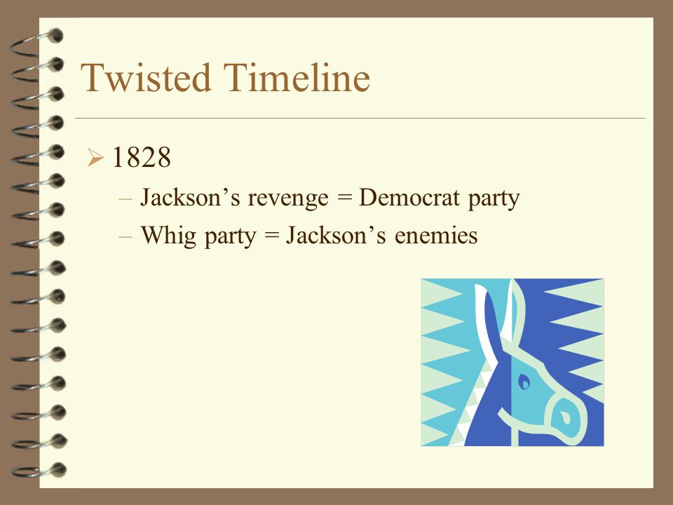 Twisted Timeline 1828 Jackson's revenge = Democrat party