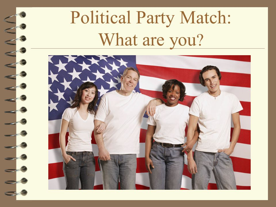 Political Party Match: What are you